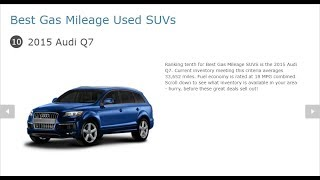 Best Gas Mileage Used SUV Cars You Need To Watch Before You Pick It Up