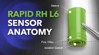 Rapid RH® L6 Sensor Anatomy