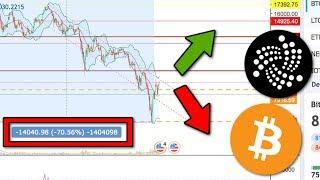 KRYPTO Markteinschätzung - nach OBEN / UNTEN?! Top IOTA News!