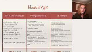 День 3 интенсива Юлия Пчелка