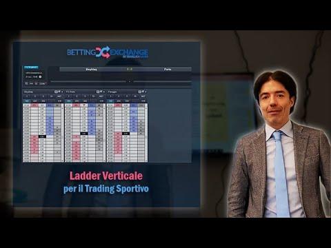 Trading di opzioni binarie contro un segnale
