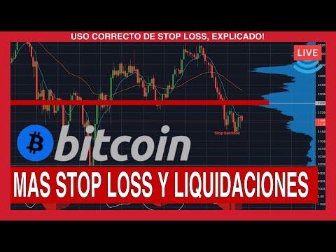 Us dollar a bitcoin számológéphez