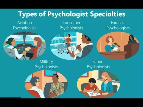 Psychology   FREE ONLINE courses with CERTIFICATE by TOP Universities, FutureLearn