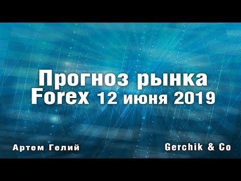 Прогноз форекс на 12.06.2019