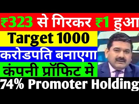 PENNY STOCKS TO BUY NOW | BEST PENNY STOCKS TO BUY NOW IN 2021 | DEBT FREE PENNY SHARE |PENNY STOCKS