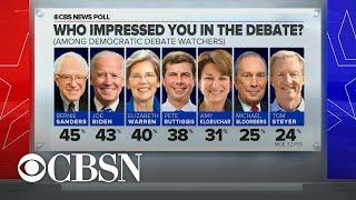 Democratic voters who watched debate say Sanders impressed them most: