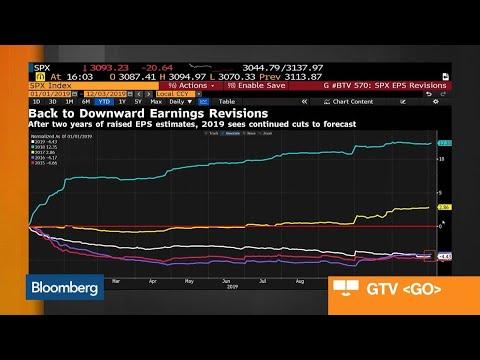 Bloomberg Market Wrap 12/3: VIX, Stocks in December, Earnings Revisions