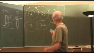 Bernd Senf: Zinseszins, Geldschöpfung und Spekulation