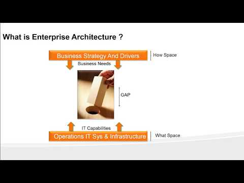 Day 1-Enterprise Architecture Certification Training - What is ...