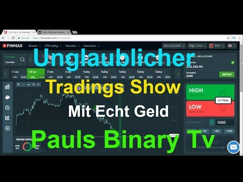 Binäre optionsstrategie forex factory