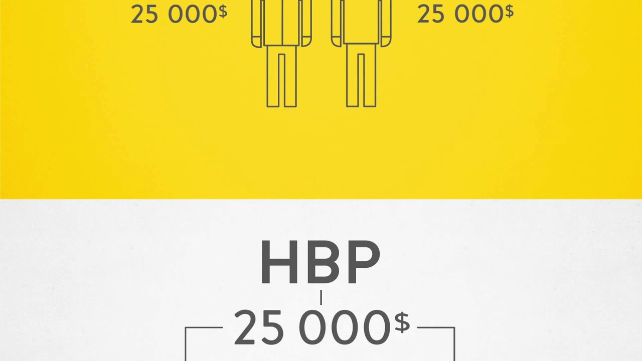 HBP Home Buyers' Plan