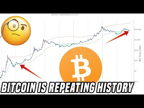 Bitcoin 50% Discount | Why it isn't the end of the world
