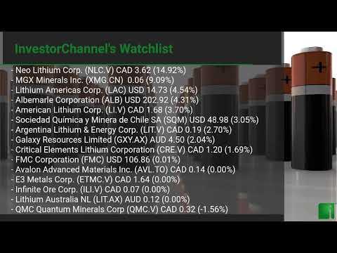 InvestorChannel's Lithium Watchlist Update for Thursday, J ... Thumbnail