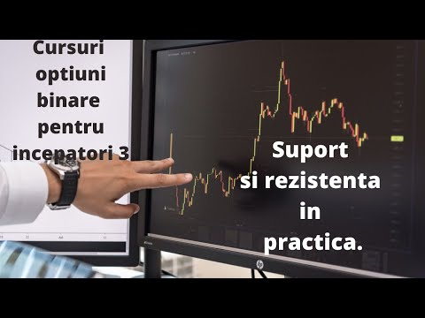 3 strategii de opțiuni binare