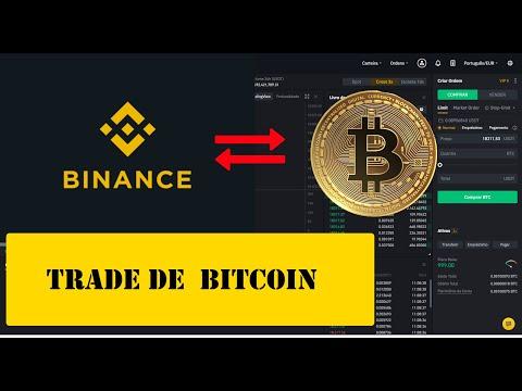 Bitcoin vs nasdaq diagrama