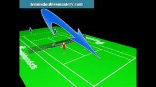 Tennis Doubles Tactics   How To Counter The Lob