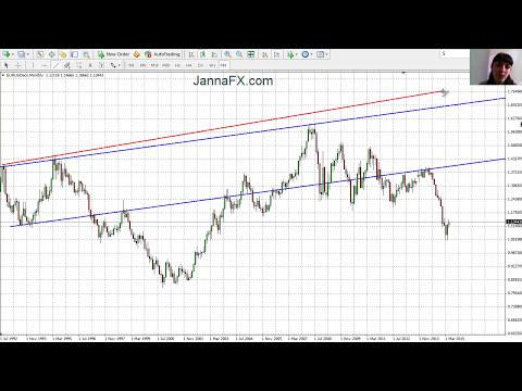 Forex investire oro