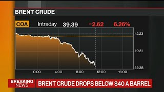 What Is Pushing Oil Prices Down?