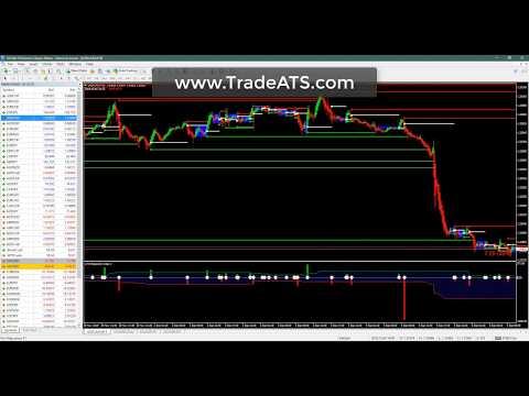 Swiss options trading