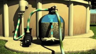 4 pour conna tre comment bien utiliser la pompe de votre for Amorcer pompe piscine