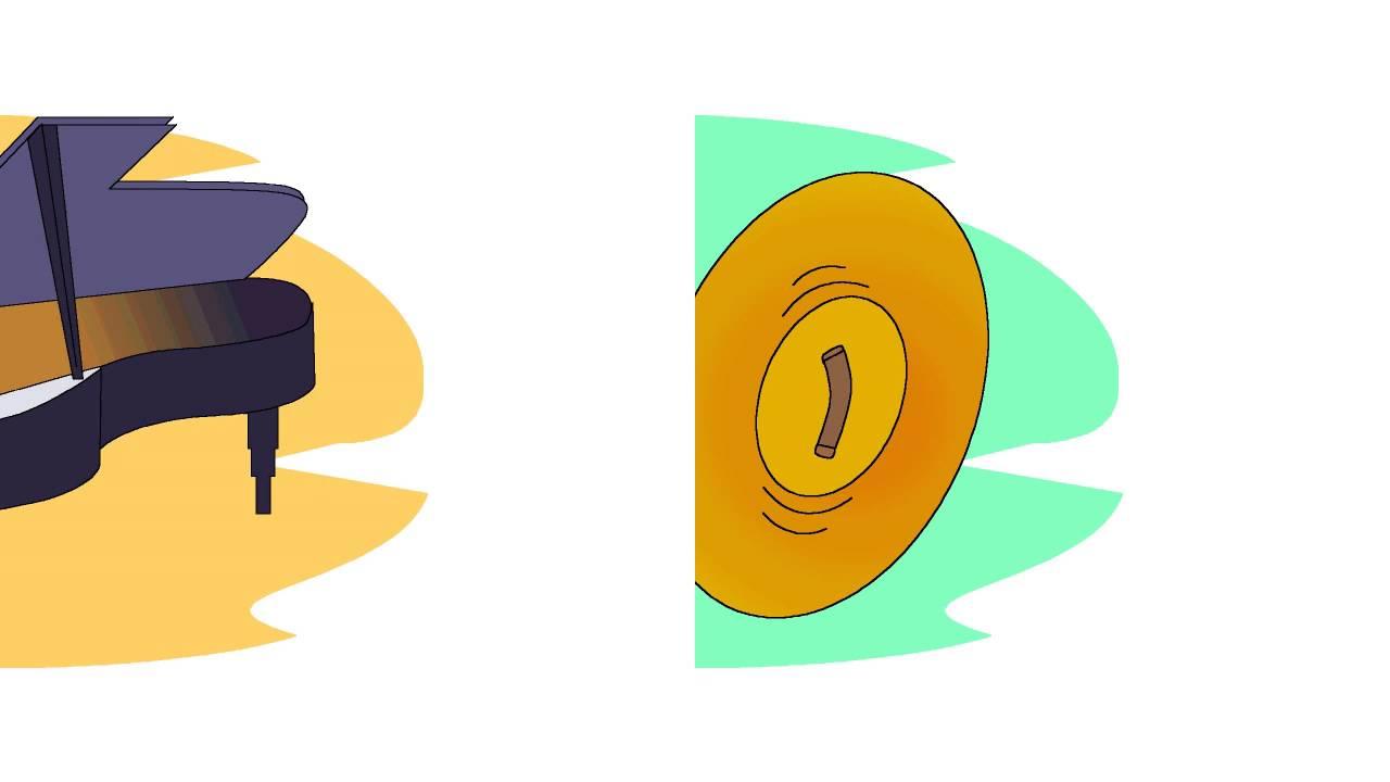 Bits de Inteligencia: INSTRUMENTOS MUSICALES (Tarjetas de Fijación Visual)