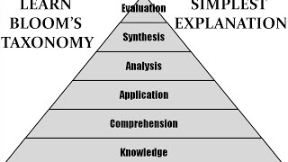 Bloom's Taxonomy - Simplest explanation ever