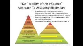 Biosimilars and Biologics