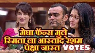 Smita is getting more votes over Aastad and Resham|bigg boss marathi
