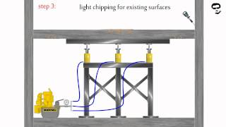 Method Of Strengthening R.C Slab After Deflection Using Over Lay Method