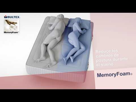 ¿Qué es la tecnología MemoryFoam?