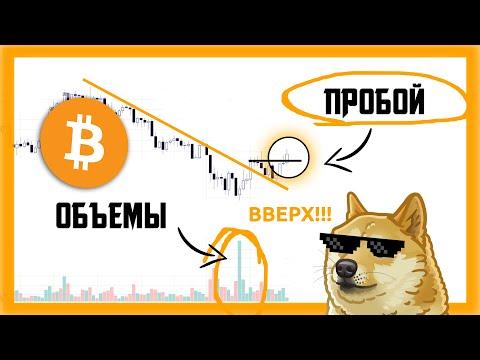 Bitcoin utxo