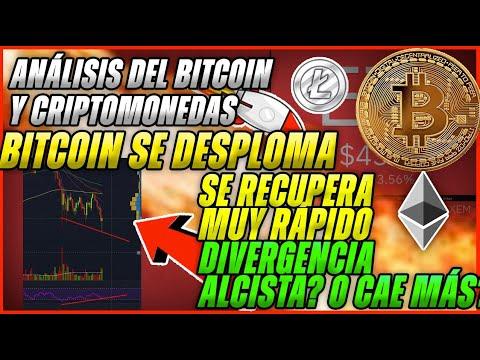 Bitcointk žemo rinkos dangtelis