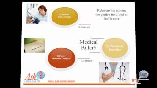 Course 4 - An Introduction to Health Insurance