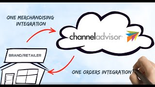 ChannelAdvisor - Vídeo