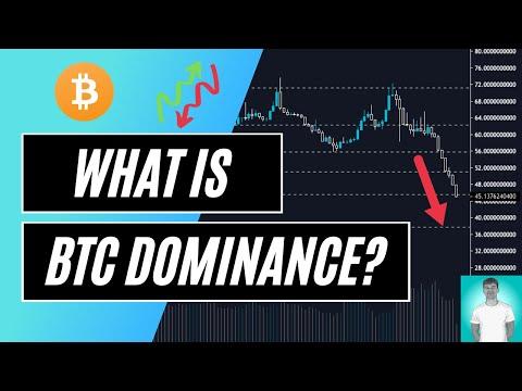 Xrp bitcoin tradingview