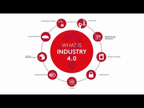mp4 Industrial Revolution 4 0 In Hospitality Industry, download Industrial Revolution 4 0 In Hospitality Industry video klip Industrial Revolution 4 0 In Hospitality Industry