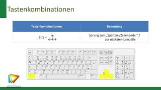 Excel-Tipp: Schnell in großen Tabellen bewegen