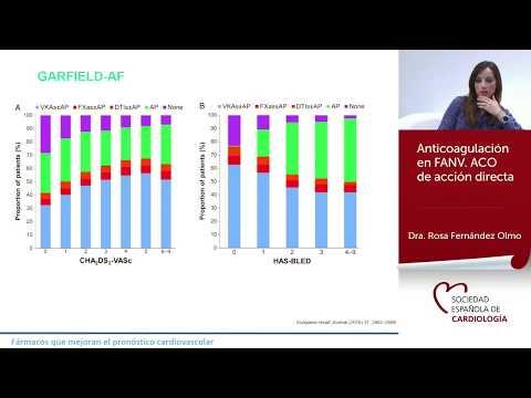 Grupo farmacológico para el alivio de crisis hipertensiva
