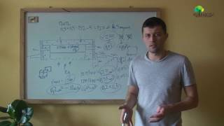 Подпол без конденсата (продухи, гидрозащита, вентиляция и пр) - YouTube