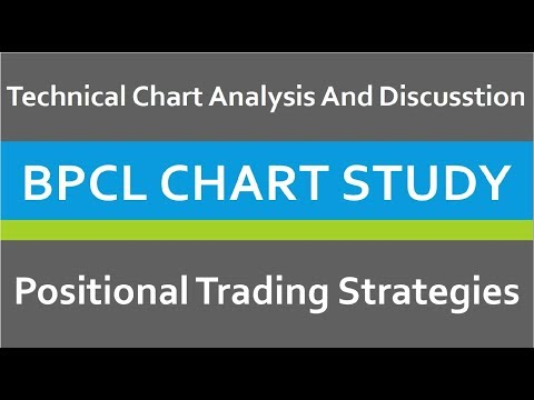 mp4 Bpcl Investing Chart, download Bpcl Investing Chart video klip Bpcl Investing Chart