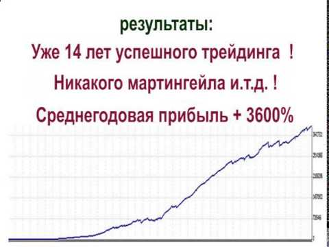 Брокеры россии имеющие демо счет