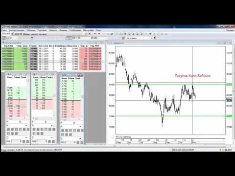 Торговля бинарными опционами видео уроки для начинающих