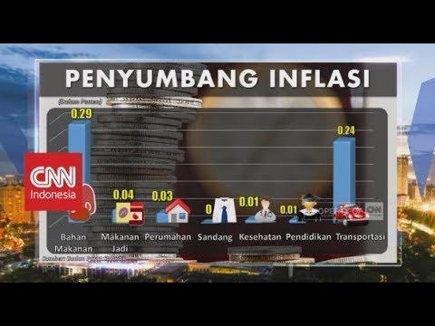 Inflasi Sepanjang 2018 Tercatat 3,13%