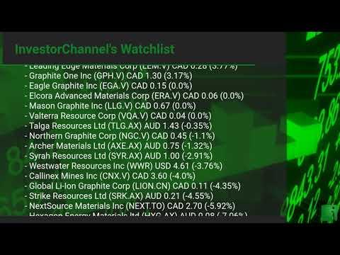 InvestorChannel's Graphite Watchlist Update for Thursday, June 17, 2021, 16:05 EST