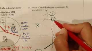 GED Practice Test Problems 14 to 16