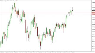 DAX30 Perf Index - DAX Index forecast for the week of February 27 2017, Technical Analysis