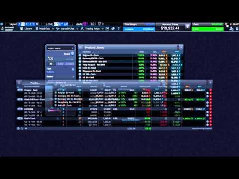 Akcijų pasirinkimo sandorių akcijų rinka