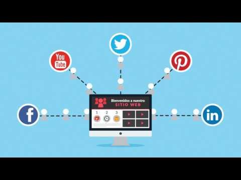 Marketing Digital para negocios | Paginas Web | Diseño Web Profesional | Lima | Imast Peru