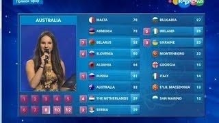 Результаты голосования | Детское Евровидение 2015 | Россия