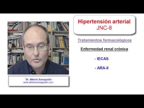 Tratamiento de la hipertensión arterial sintomática